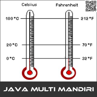 termometer-blog